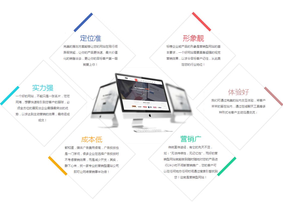 网站建设(图2)