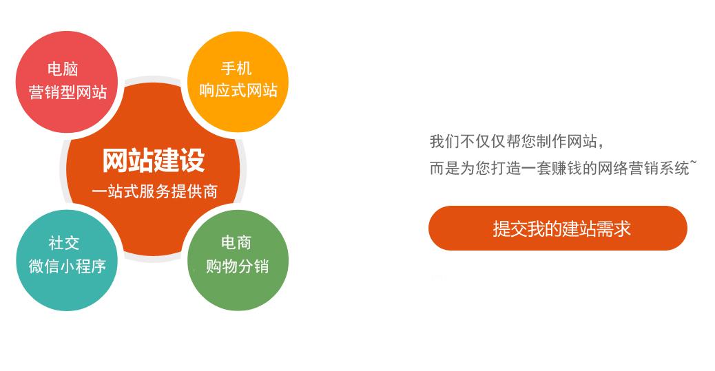 网站建设(图1)